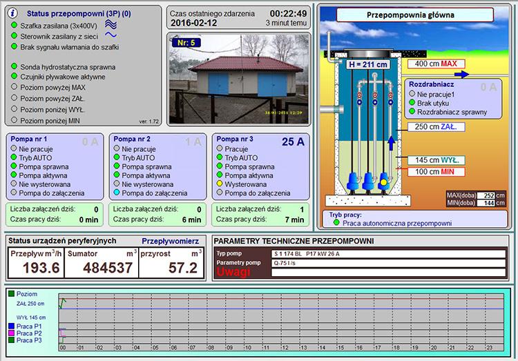 control-system-5