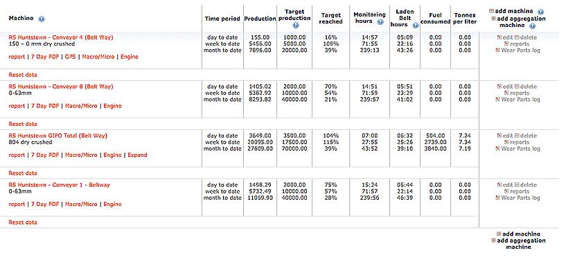 Kontrola-procesow-produkcyjnych-tabela